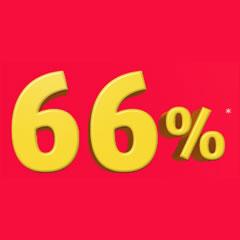 Dia do Consumidor: Até 66% de desconto em perfumes na Época Cosméticos