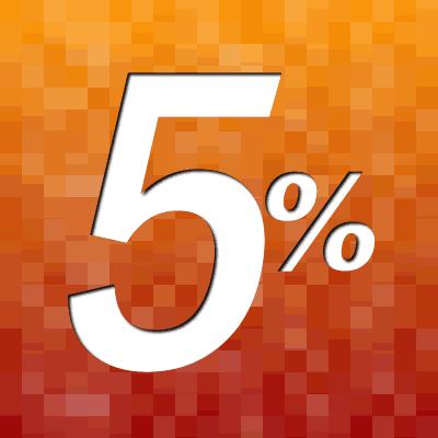 Cupom de desconto de 5% na Ri Happy